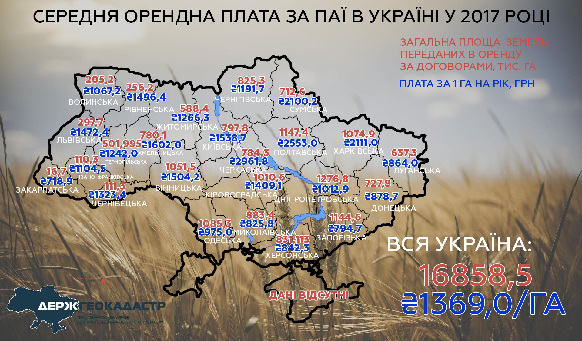 Serednya Orendna Plata Za Payi V Ukrayini 2017