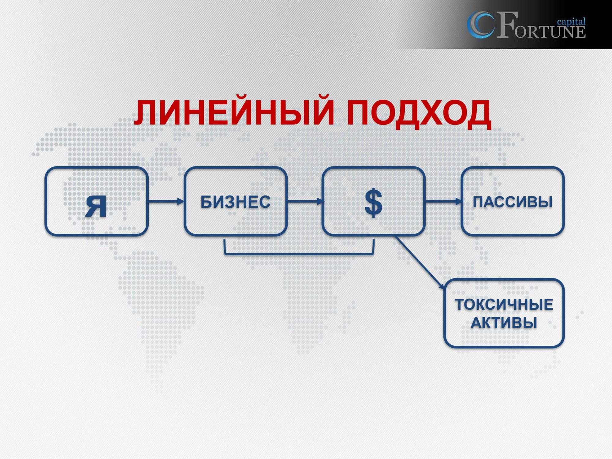 Prezentatsyya Kyev Smart Agro Forum 03