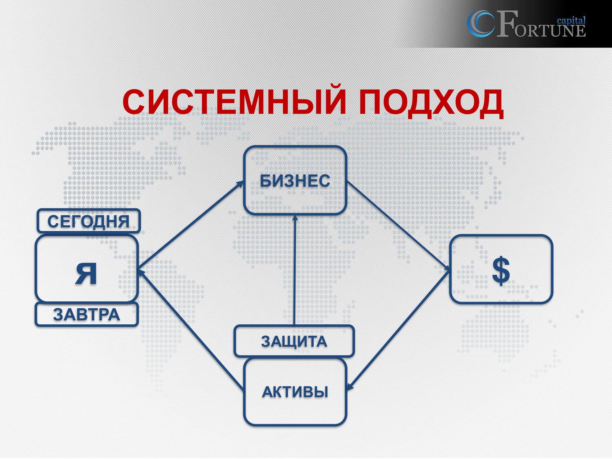 Prezentatsyya Kyev Smart Agro Forum 05