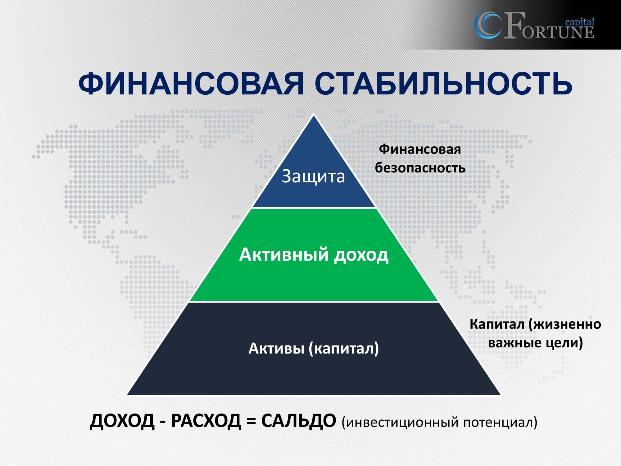 Prezentatsyya Kyev Smart Agro Forum 08
