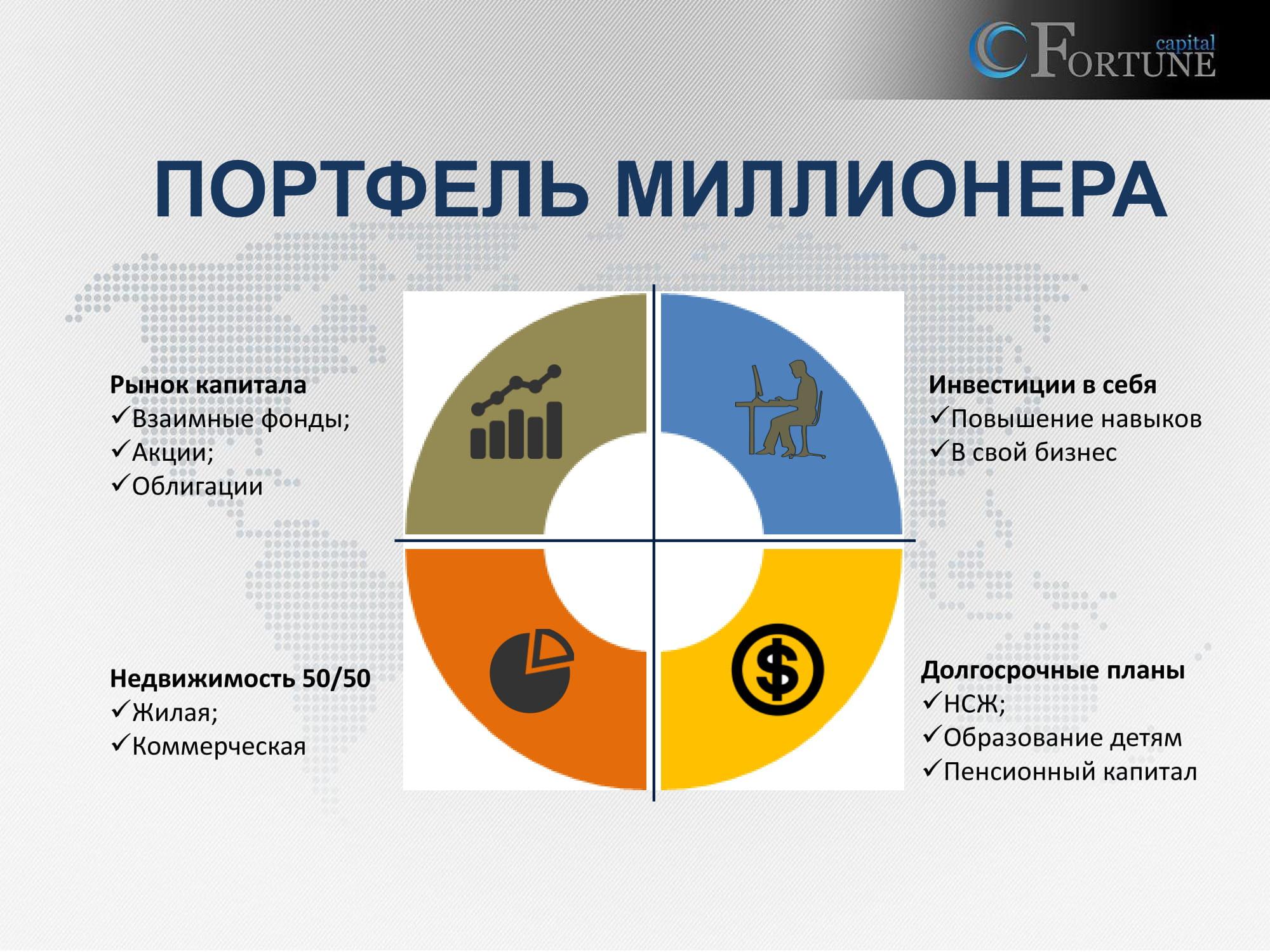 Prezentatsyya Kyev Smart Agro Forum 14
