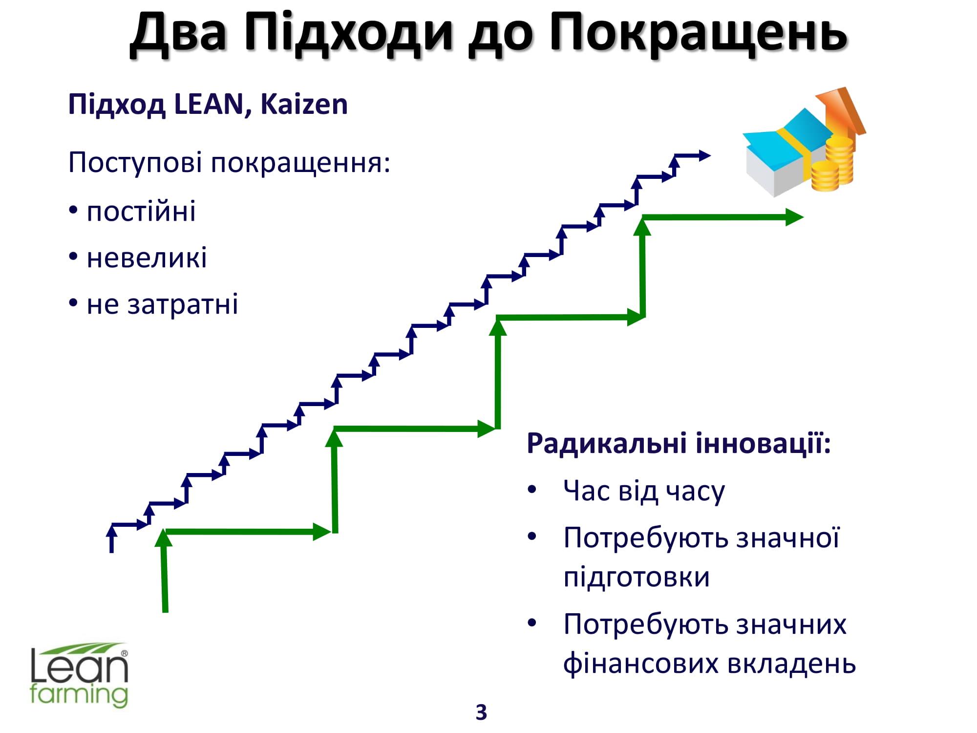 Romantsov Roman Oshhadlyve Fermerstvo 15 03 18 03