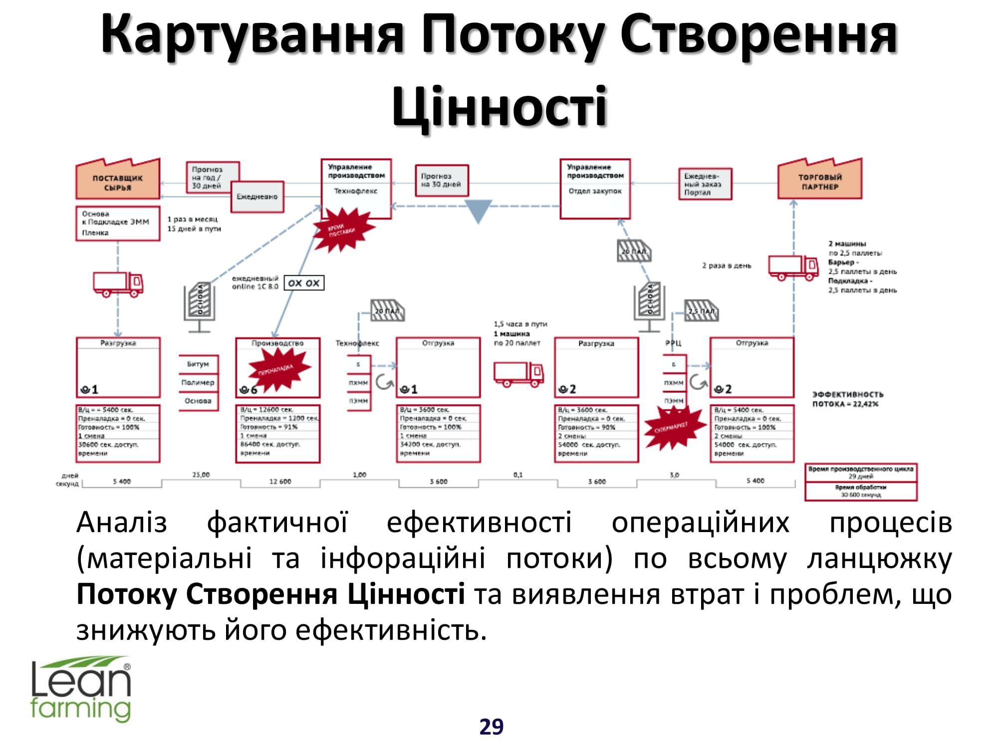 Romantsov Roman Oshhadlyve Fermerstvo 15 03 18 29